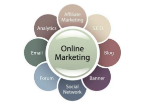 Components of Online Marketing